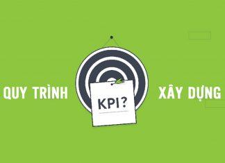 Các bước triển khai và phân bổ KPI