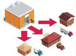 vận hành hệ thống phân phối